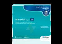 Minoxidil Mylan 2 %, Solution Pour Application Cutanée à OULLINS